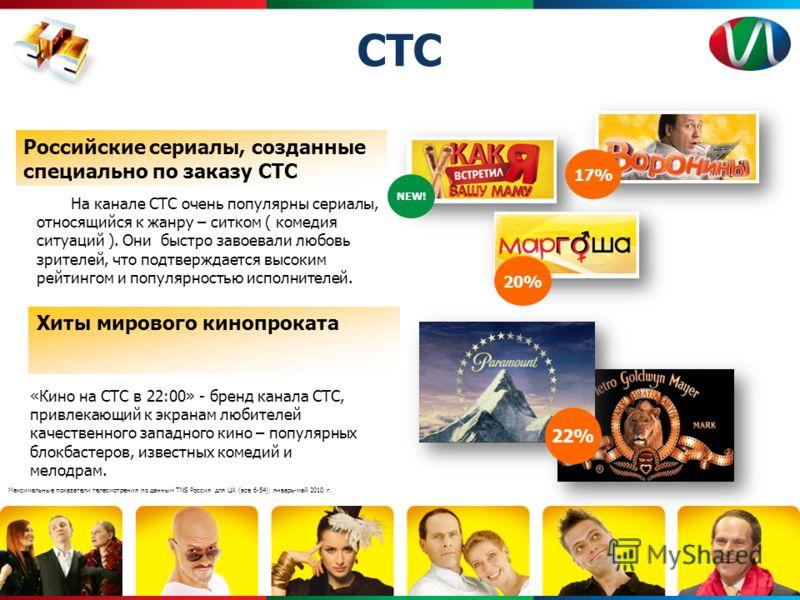СТС Хиты мирового кинопроката Российские сериалы, созданные специально по заказу СТС На канале СТС очень популярны сериалы, относящийся к жанру – ситком ( комедия ситуаций ). Они быстро завоевали любовь зрителей, что подтверждается высоким рейтингом