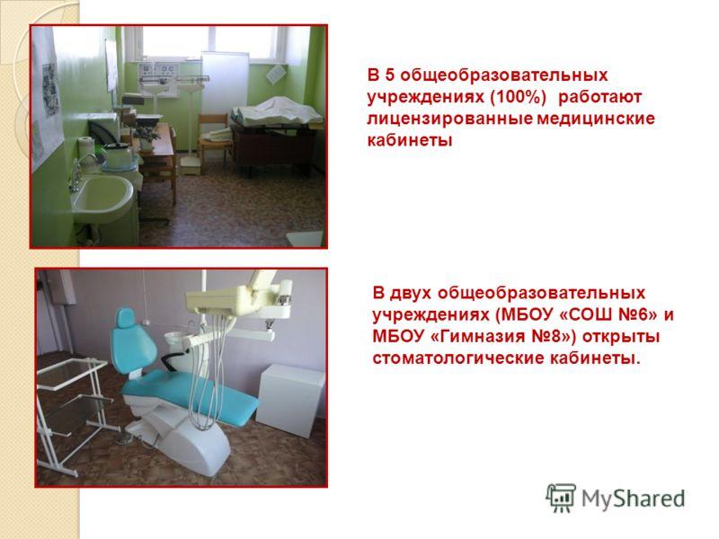 В 5 общеобразовательных учреждениях (100%) работают лицензированные медицинские кабинеты В двух общеобразовательных учреждениях (МБОУ «СОШ 6» и МБОУ «Гимназия 8») открыты стоматологические кабинеты.