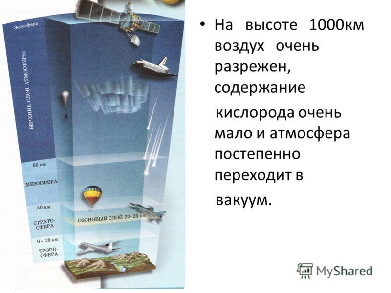 На высоте 1000км воздух очень разрежен, содержание кислорода очень мало и атмосфера постепенно переходит в вакуум.