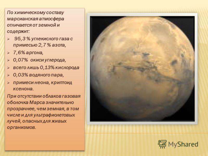 По химическому составу марсианская атмосфера отличается от земной и содержит: 95,3 % углекислого газа с примесью 2,7 % азота, 7,6% аргона, 0,07% окиси углерода, всего лишь 0,13% кислорода 0,03% водяного пара, примеси неона, криптоид ксенона. При отсу