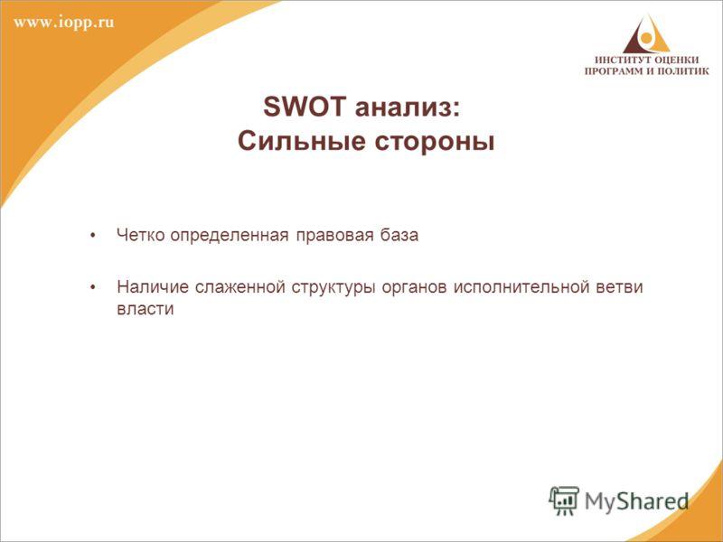 SWOT анализ: Сильные стороны Четко определенная правовая база Наличие слаженной структуры органов исполнительной ветви власти
