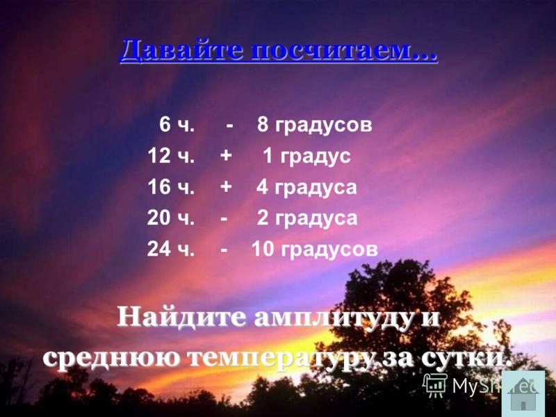 Давайте посчитаем… 6 ч. - 8 градусов 12 ч. + 1 градус 16 ч. + 4 градуса 20 ч. - 2 градуса 24 ч. - 10 градусов Найдите амплитуду и среднюю температуру за сутки.