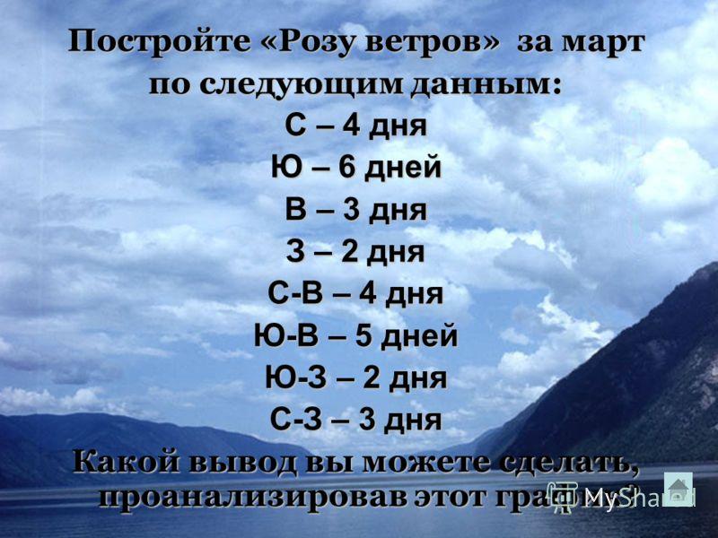 Постройте «Розу ветров» за март по следующим данным: С – 4 дня Ю – 6 дней В – 3 дня З – 2 дня С-В – 4 дня Ю-В – 5 дней Ю-З – 2 дня С-З – 3 дня Какой вывод вы можете сделать, проанализировав этот график?