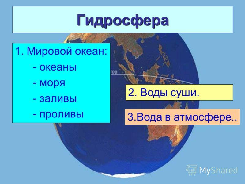 Гидросфера 1. Мировой океан: - океаны - моря - заливы - проливы 2. Воды суши. 3.Вода в атмосфере..