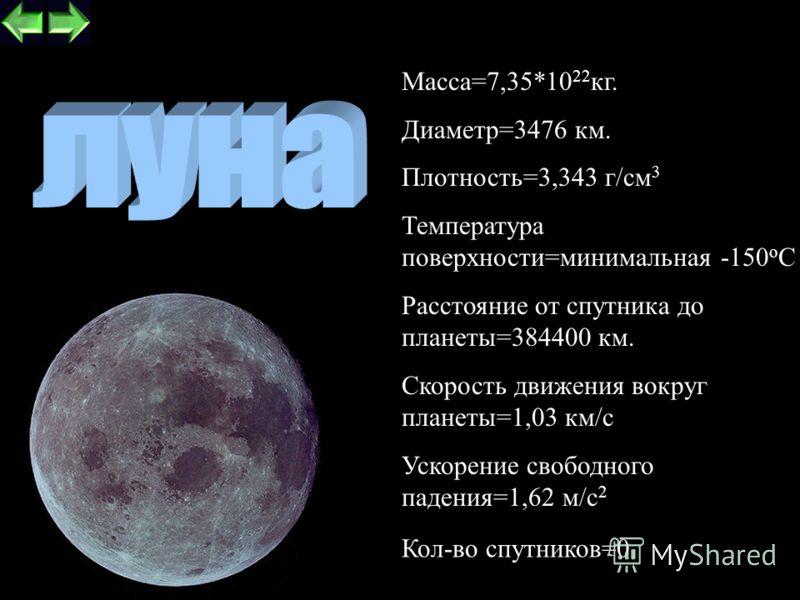 10 Венера, вторая по близости к Солнцу планета, почти такого же размера, как Земля. Орбита Венеры ближе к окружности, чем у любой другой планеты Солнечной Системы. Временами Венера подходит к Земле на расстояние, меньшее 40 млн. км. Венера вращается
