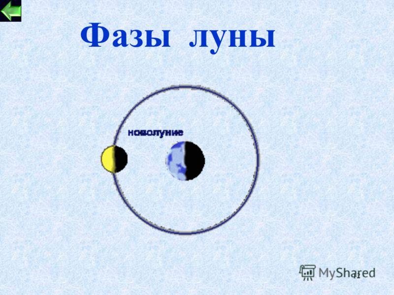 11 Кол-во спутников=0 Macca=7,35*10 22 кг. Диаметр=3476 км. Плотность=3,343 г/см 3 Температура поверхности=минимальная -150 o C Расстояние от спутника до планеты=384400 км. Скорость движения вокруг планеты=1,03 км/с Ускорение свободного падения=1,62