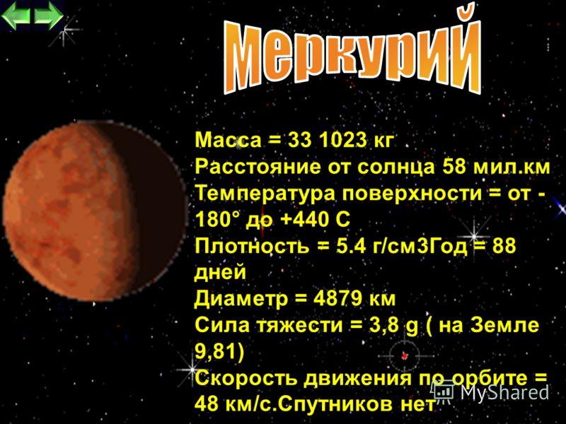 12 Фазы луны