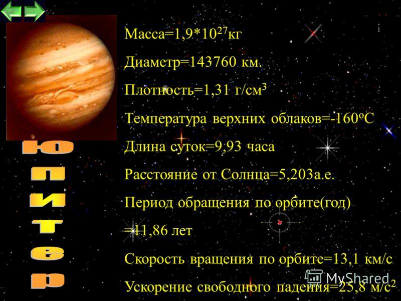 20 Сатурн с его кольцом - самая удивительная планета в солнечной системе. Широкое, совершенно плоское кольцо окружает экватор планеты, как шляпу - ее поля.Оно расположено наклонно к тому кругу, по которому Сатурн обходит Солнце за 29,5лет.Поэтому в з
