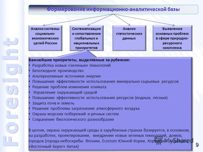 9 Формирование информационно-аналитической базы Анализ системы социально- экономических целей России Систематизация и сопоставление глобальных и национальных приоритетов Анализ статистических данных Выявление основных проблем в сфере природно- ресурс