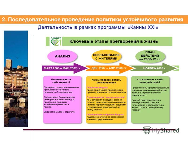 2. Последовательное проведение политики устойчивого развития Деятельность в рамках программы «Канны XXI»