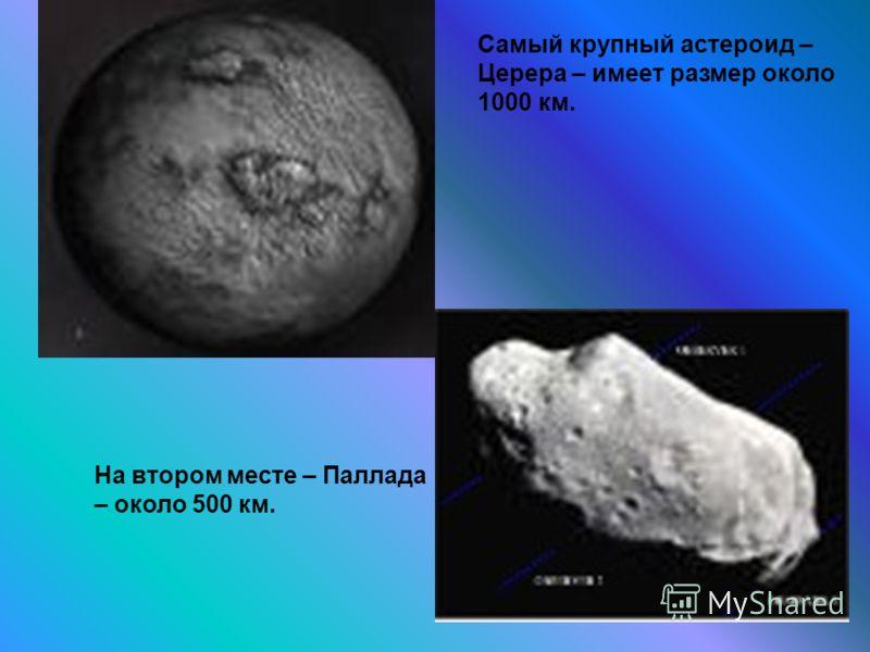 15 Самый крупный астероид – Церера – имеет размер около 1000 км. На втором месте – Паллада – около 500 км.