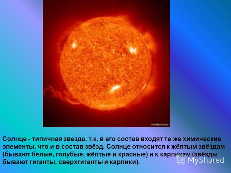 24 Солнце - типичная звезда, т.к. в его состав входят те же химические элементы, что и в состав звёзд. Солнце относится к жёлтым звёздам (бывают белые, голубые, жёлтые и красные) и к карликам (звёзды бывают гиганты, сверхгиганты и карлики).