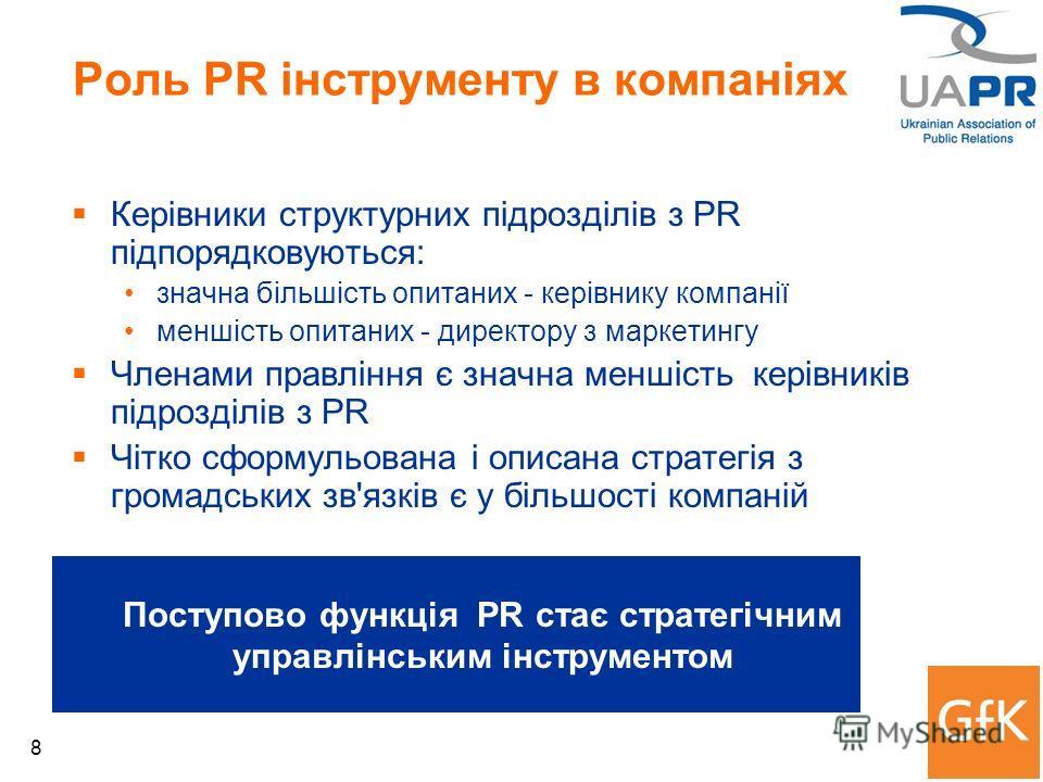 8 Роль PR інструменту в компаніях Керівники структурних підрозділів з PR підпорядковуються: значна більшість опитаних - керівнику компанії меншість опитаних - директору з маркетингу Членами правління є значна меншість керівників підрозділів з PR Чітк