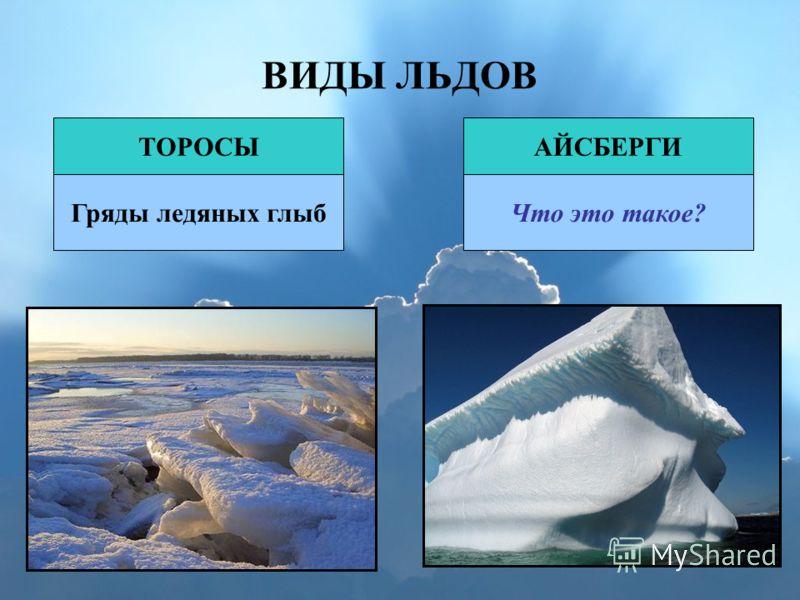 ВИДЫ ЛЬДОВ ТОРОСЫ Гряды ледяных глыб АЙСБЕРГИ Что это такое?