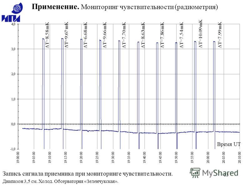 13 Применение. Мониторинг чувствительности (радиометрия) Запись сигнала приемника при мониторинге чувствительности. Диапазон 3,5 см. Холод. Обсерватория «Зеленчукская». Время UT T=8.58 mK T=9.67 mK T=6.68 mK T=9.66 mK T=7.70 mK T=8.63 mK T=7.86 mK T=