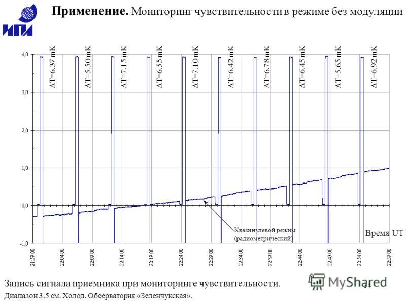 14 Применение. Мониторинг чувствительности в режиме без модуляции Запись сигнала приемника при мониторинге чувствительности. Диапазон 3,5 см. Холод. Обсерватория «Зеленчукская». Время UT T=6.37 mK T=5.50 mK T=7.15 mK T=6.55 mK T=7.10 mK T=6.42 mK T=6
