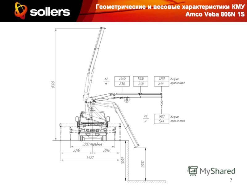 7 Геометрические и весовые характеристики КМУ Amco Veba 806N 1S
