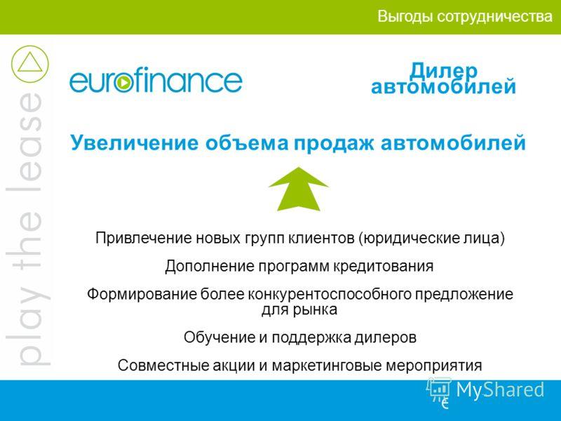 Выгоды сотрудничества Привлечение новых групп клиентов (юридические лица) Дополнение программ кредитования Формирование более конкурентоспособного предложение для рынка Обучение и поддержка дилеров Совместные акции и маркетинговые мероприятия Увеличе