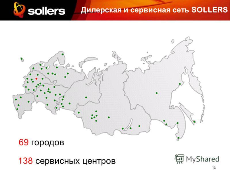 15 Дилерская и сервисная сеть SOLLERS 69 городов 138 сервисных центров