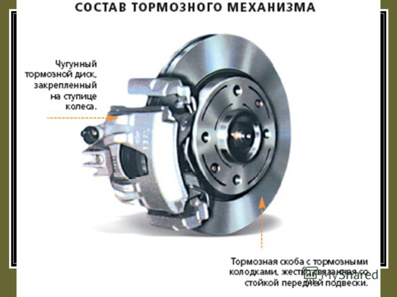 Что такое дисковой тормозной механизм? Дисковой тормозной механизм работает почти так же, как колодочные тормоза на велосипеде. При торможение две тормозные колодки прижимаются к колесу и останавливают его. У автомобиля тормозные колодки не прижимают