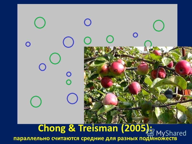 Chong & Treisman (2005): параллельно считаются средние для разных подмножеств