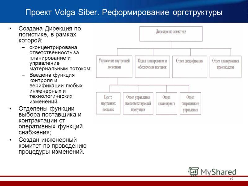 20 Проект Volga Siber. Реформирование оргструктуры Создана Дирекция по логистике, в рамках которой: –сконцентрирована ответственность за планирование и управление материальным потоком; –Введена функция контроля и верификации любых инженерных и технол