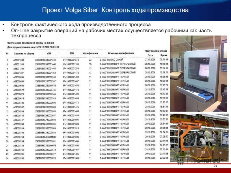 24 Проект Volga Siber. Контроль хода производства Контроль фактического хода производственного процесса On-Line закрытие операций на рабочих местах осуществляется рабочими как часть техпроцесса
