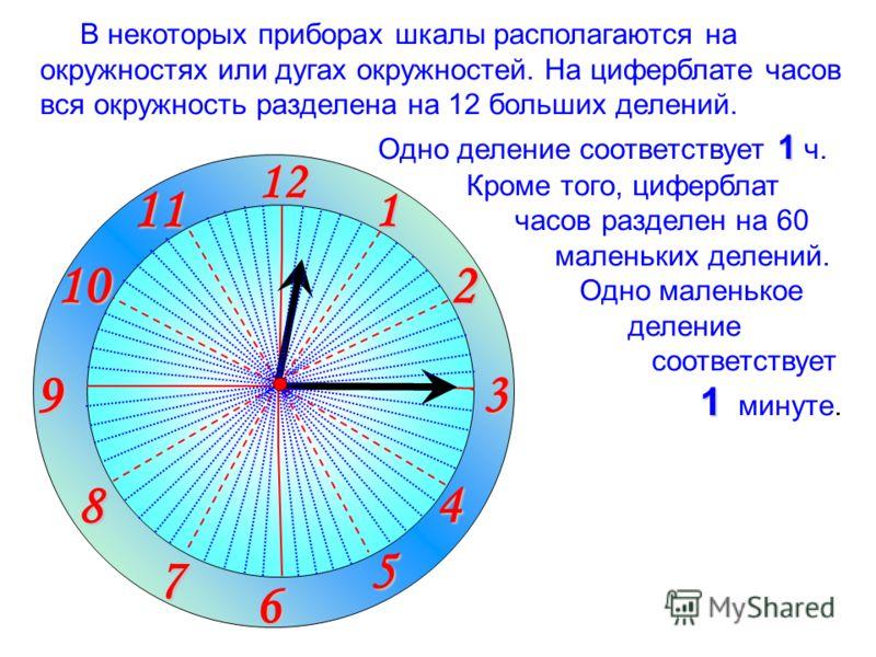 1 Одно деление соответствует 1 ч. Кроме того, циферблат часов разделен на 60 маленьких делений. Одно маленькое деление соответствует 1 1 минуте. В некоторых приборах шкалы располагаются на окружностях или дугах окружностей. На циферблате часов вся ок