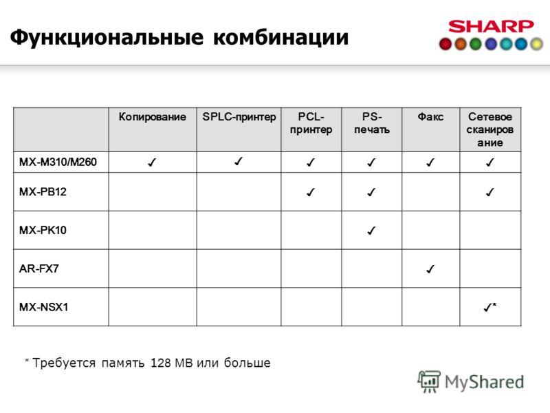 Функциональные комбинации КопированиеSPLC-принтерPCL- принтер PS- печать ФаксСетевое сканиров ание MX-M310/M260 MX-PB12 MX-PK10 AR-FX7 MX-NSX1* * Требуется память 1 28 MB или больше