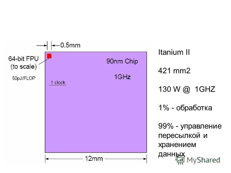Itanium II 421 mm2 130 W @ 1GHZ 1% - обработка 99% - управление пересылкой и хранением данных