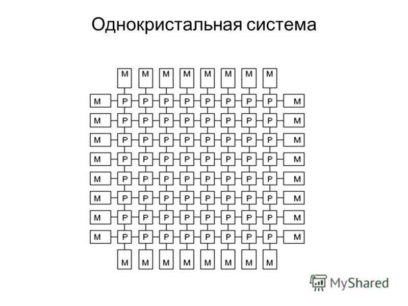 Однокристальная система