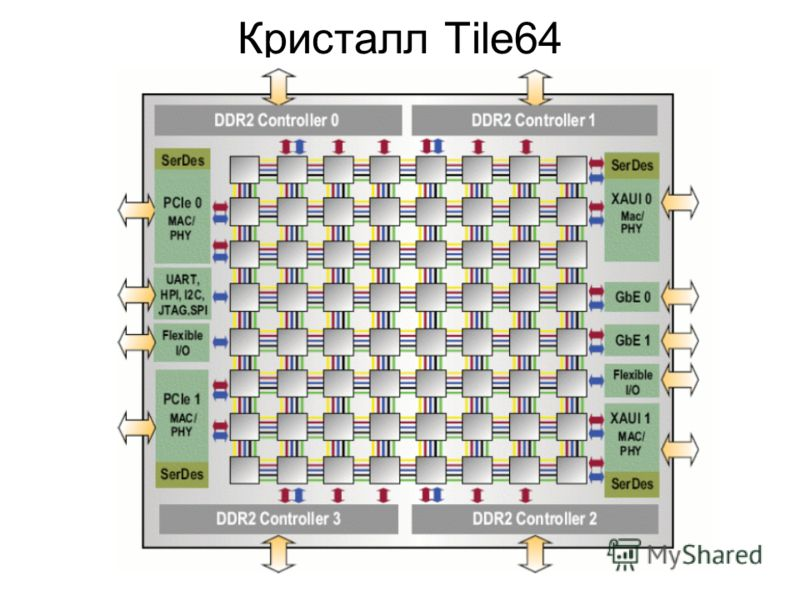 Кристалл Tile64