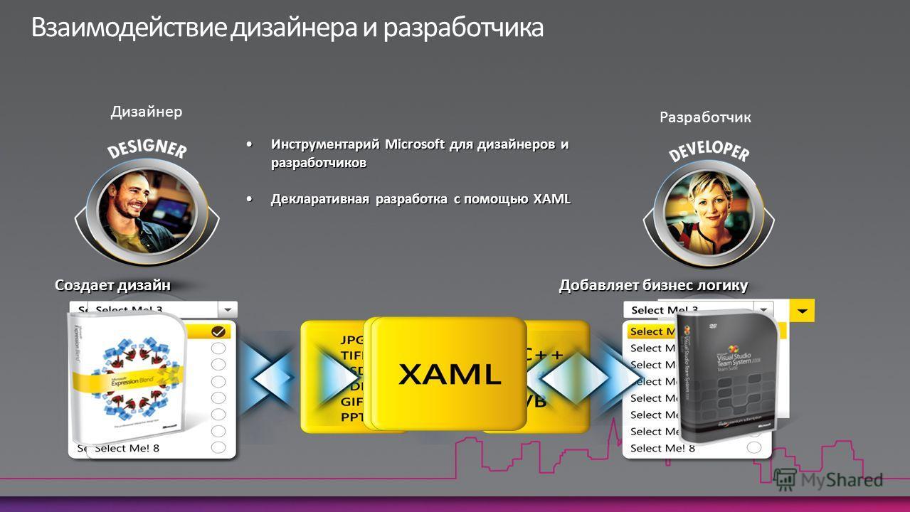 Инструментарий Microsoft для дизайнеров и разработчиков Инструментарий Microsoft для дизайнеров и разработчиков Декларативная разработка с помощью XAMLДекларативная разработка с помощью XAML Создает дизайн Добавляет бизнес логику Дизайнер Разработчик