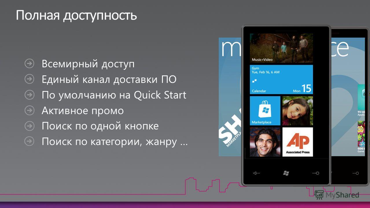 Всемирный доступ Единый канал доставки ПО По умолчанию на Quick Start Активное промо Поиск по одной кнопке Поиск по категории, жанру …