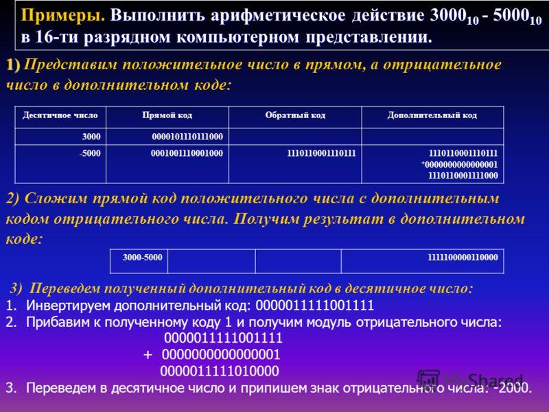Десятичное числоПрямой кодОбратный кодДополнительный код 30000000101110111000 -500000010011100010001110110001110111 + 0000000000000001 1110110001111000 Выполнить арифметическое действие 3000 10 - 5000 10 в 16-ти разрядном компьютерном представлении.