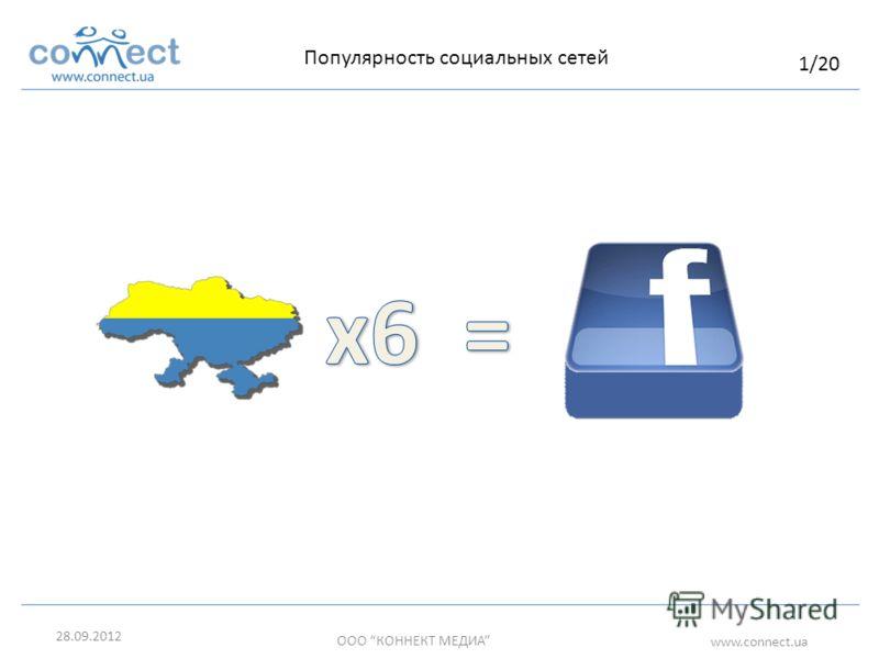 1/20 05.07.2012 ООО КОННЕКТ МЕДИА www.connect.ua Популярность социальных сетей