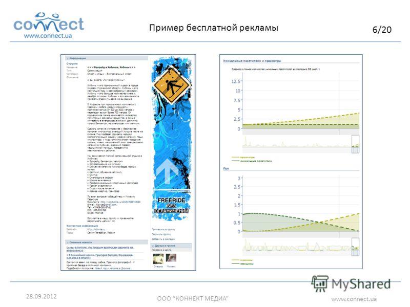 05.07.2012 ООО КОННЕКТ МЕДИА www.connect.ua Пример бесплатной рекламы 6/20