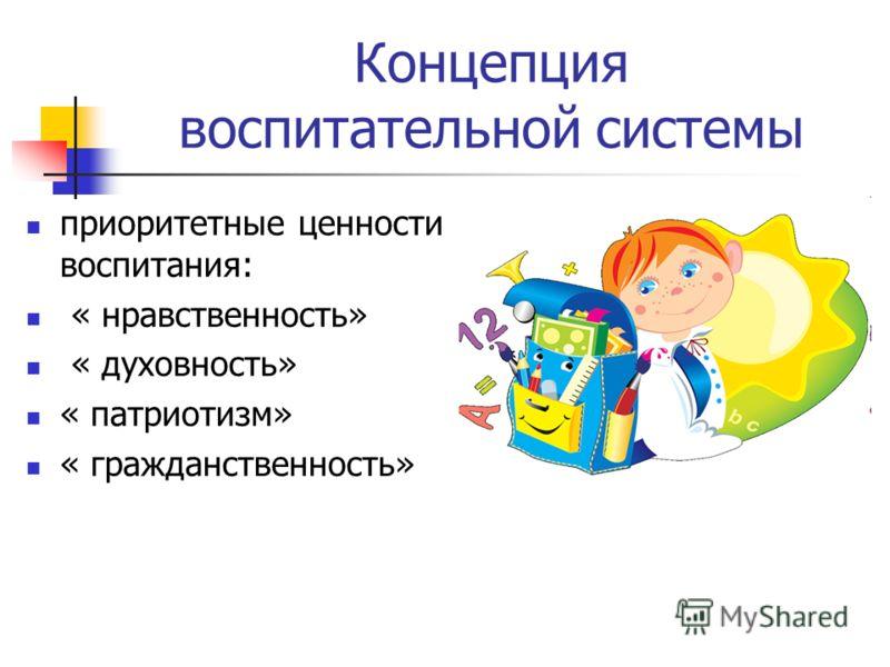 Концепция воспитательной системы приоритетные ценности воспитания: « нравственность» « духовность» « патриотизм» « гражданственность»
