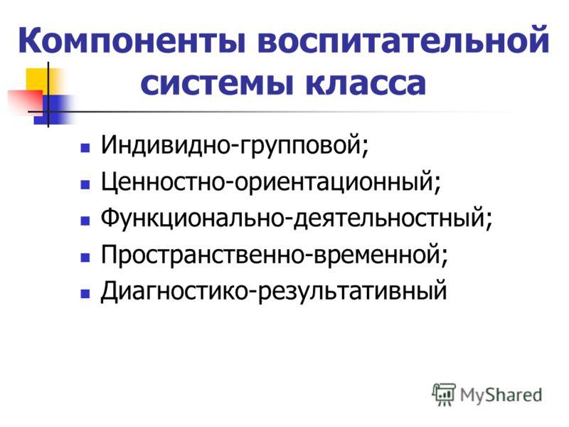 Компоненты воспитательной системы класса Индивидно-групповой; Ценностно-ориентационный; Функционально-деятельностный; Пространственно-временной; Диагностико-результативный