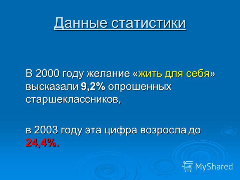 Данные статистики В 2000 году желание «жить для себя» высказали 9,2% опрошенных старшеклассников, в 2003 году эта цифра возросла до 24,4%.