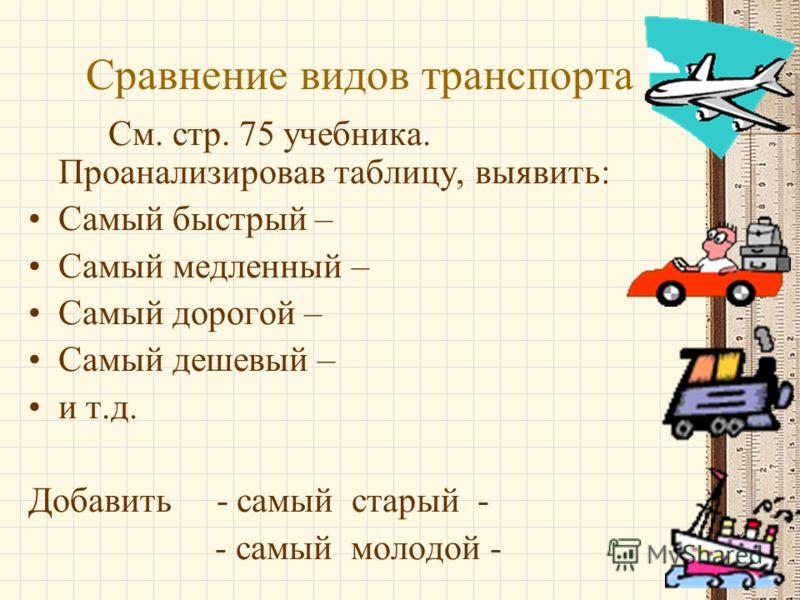 Сравнение видов транспорта См. стр. 75 учебника. Проанализировав таблицу, выявить: Самый быстрый – Самый медленный – Самый дорогой – Самый дешевый – и т.д. Добавить - самый старый - - самый молодой -