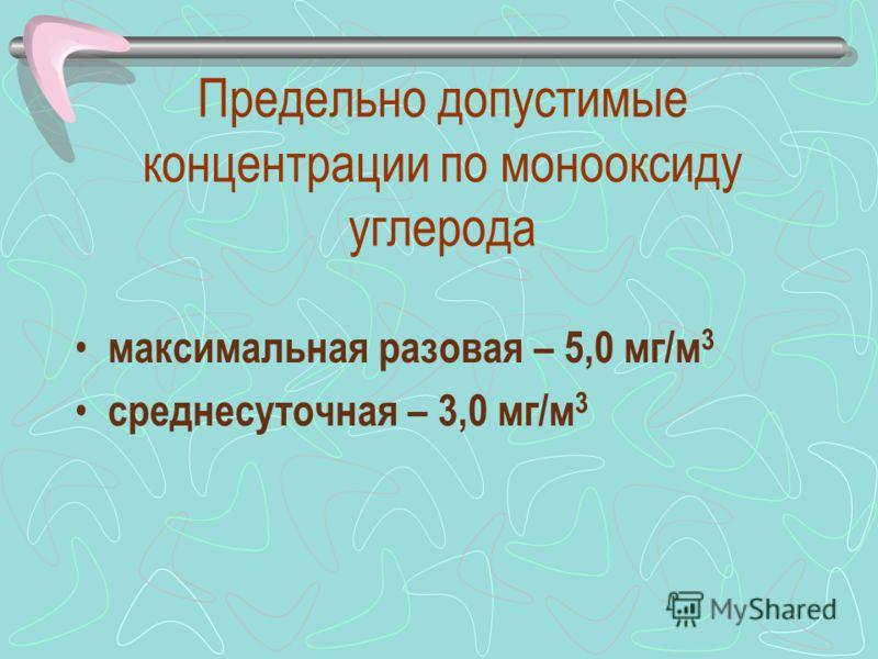 Предельно допустимые концентрации по монооксиду углерода максимальная разовая – 5,0 мг/м 3 среднесуточная – 3,0 мг/м 3