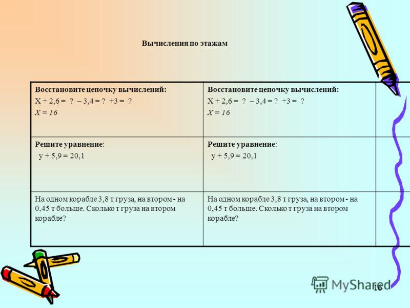 16 Вычисления по этажам Восстановите цепочку вычислений: Х + 2,6 = ? – 3,4 = ? +3 = ? Х = 16 Восстановите цепочку вычислений: Х + 2,6 = ? – 3,4 = ? +3 = ? Х = 16 Решите уравнение: у + 5,9 = 20,1 Решите уравнение: у + 5,9 = 20,1 На одном корабле 3,8 т