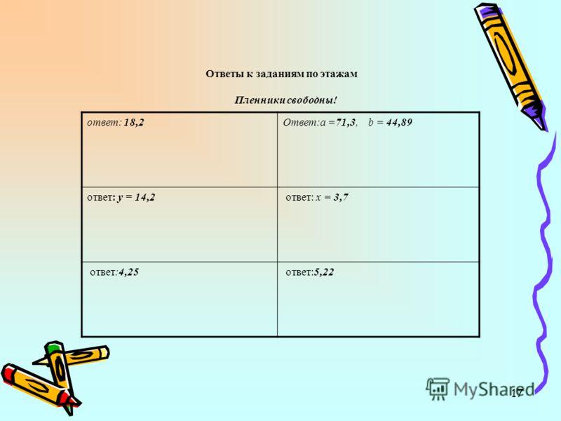 17 Ответы к заданиям по этажам Пленники свободны! ответ: 18,2Ответ:а =71,3, b = 44,89 ответ: у = 14,2 ответ: х = 3,7 ответ:4,25 ответ:5,22