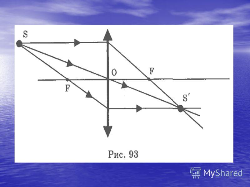 Построение изображения в линзе: Луч, падающий на линзу параллельно оптической оси, после преломления идет через фокус линзы. Луч, падающий на линзу параллельно оптической оси, после преломления идет через фокус линзы. Луч, проходящий через оптический