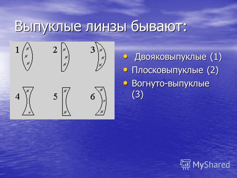 Линза Линза – оптически прозрачное тело, ограниченное двумя сферическими поверхностями – оптически прозрачное тело, ограниченное двумя сферическими поверхностями