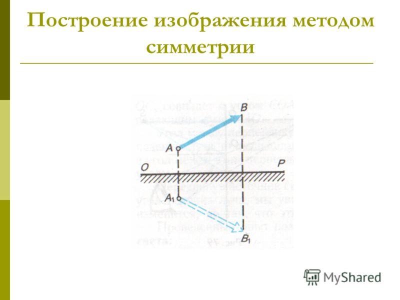 Построение изображения методом симметрии