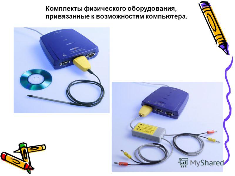 Комплекты физического оборудования, привязанные к возможностям компьютера.