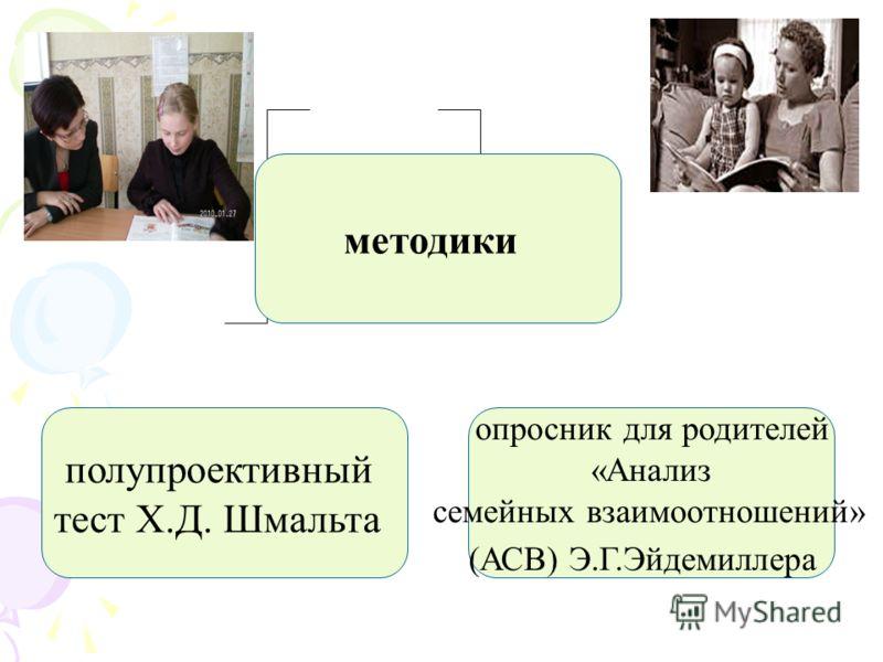 методики полупроективный тест Х.Д. Шмальта опросник для родителей «Анализ семейных взаимоотношений» (АСВ) Э.Г.Эйдемиллера