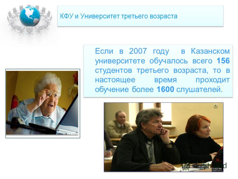 Если в 2007 году в Казанском университете обучалось всего 156 студентов третьего возраста, то в настоящее время проходит обучение более 1600 слушателей.